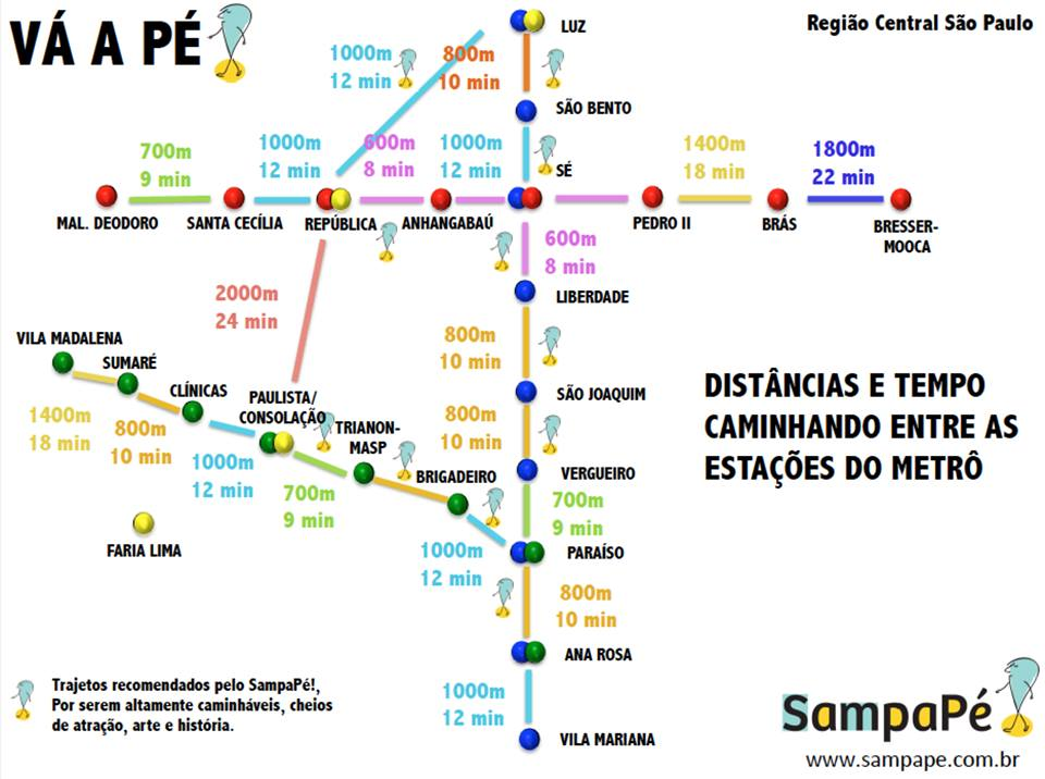 em São Paulo, vá a pé